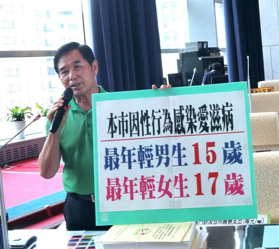 台中市議員吳敏濟24日質詢時提出警訊,憂心愛滋感染者大幅增加,建議市府防疫人員積極走入社區及學校加強宣導。(盧金足攝)