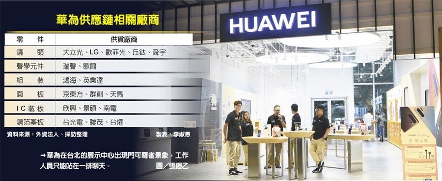 華為供應鏈相關廠商華為在台北的展示中心出現門可羅雀景象,工作人員只能站在一排聊天。圖/張鎧乙
