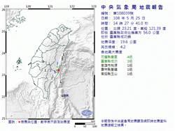 地牛翻身!14:27台東規模4.2有感地震