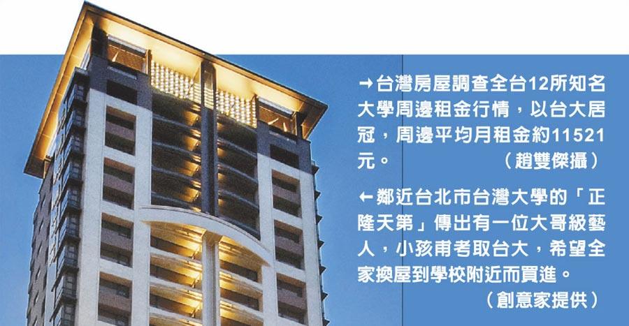 鄰近台北市台灣大學的「正隆天第」傳出有一位大哥級藝人,小孩甫考取台大,希望全家換屋到學校附近而買進。(創意家提供)