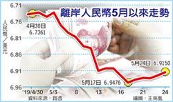 郭樹清:做空人民幣 必受巨大損失