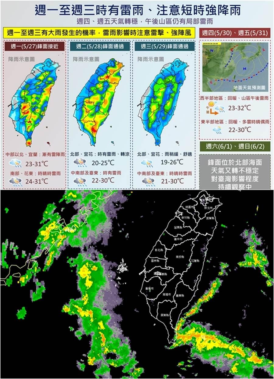 一張圖看全台降雨趨勢。(上圖/氣象局、下圖:台灣颱風論壇 天氣特急)