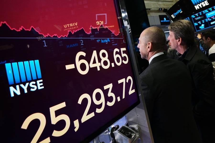外資認為,美股本周恐引爆「第2波」暴跌!(美聯社)