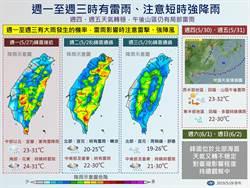 一週兩鋒面 周二晨「鋒面穿台」周末北部大雨