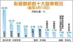 持股比重增至2.78% 吳澄清晉升彰銀第5大股東
