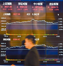 驚奇指數引路 投資陸股勝算高