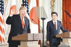 美日貿易談判 8月達協議