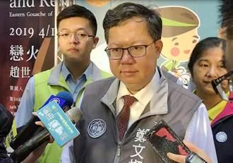 包道格盼台灣不要當意外製造者 鄭文燦:兩岸和平對話是唯一選項