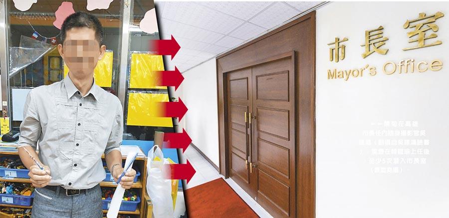 陳菊在高雄市長任內隨身攝影官吳建鴻(翻攝自吳建鴻臉書),驚爆在韓國瑜上任後,至少5次潛入市長室(袁庭堯攝)。