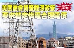 《中時晚間快報》美國商會質疑能源政策 要求穩定供電合理電價
