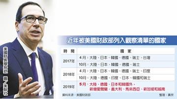 美最新匯率操縱國報告出爐 大陸續列觀察名單 台灣未列入