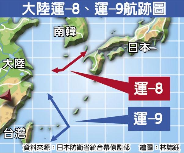 大陸運-8、運-9航跡圖