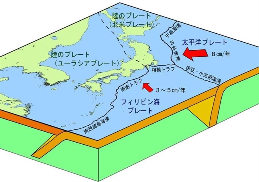 圖為日本周邊板塊活動示意圖。(圖取自日本氣象廳網頁jma.go.jp)