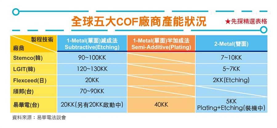 华为急单涌现 CFO大缺货