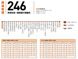中市鐵路高架化沿線 聯外公車持續強化