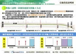 中市東光路園道施工 縮減單車道通行