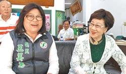 國民黨傅大偉民調最高 民進黨提名王美惠