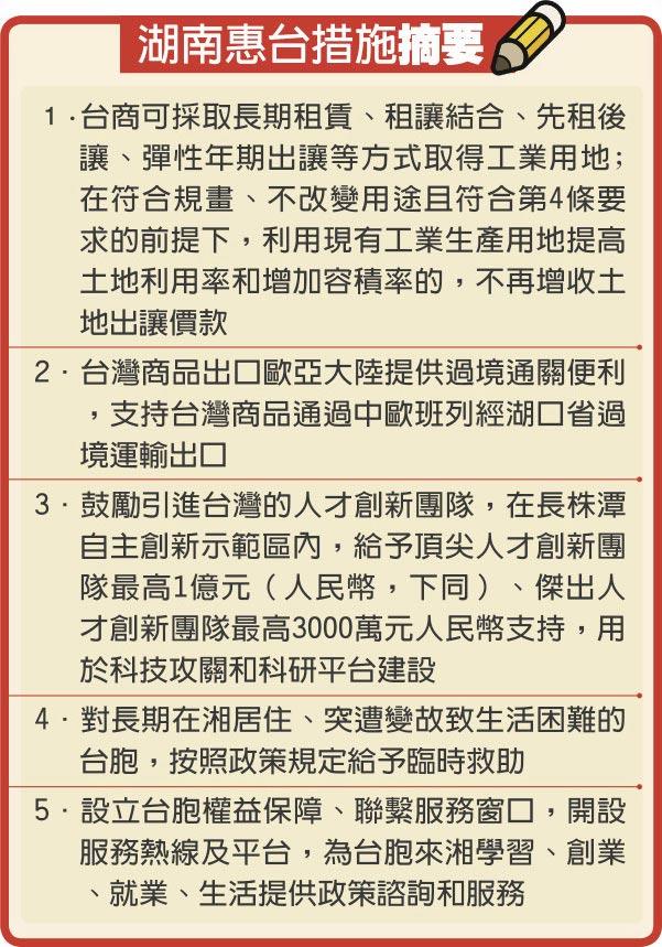 湖南惠台措施摘要