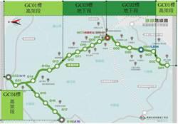 綠捷GC02 土建標 中華工程團隊得標