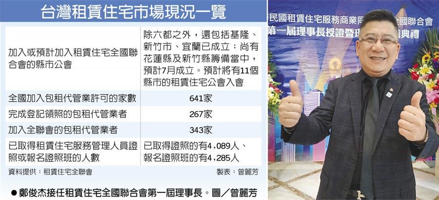 台灣租賃住宅市場現況一覽 鄭俊杰接任租賃住宅全國聯合會第一屆理事長。圖/曾麗芳