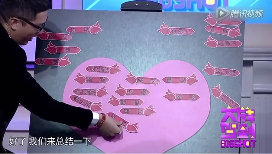 林志玲过去甜谈择偶条件。