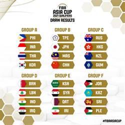 亞洲盃》籤運好差!中華男籃跟大陸同組