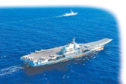 軍工業宣傳圖 現彈射型航母