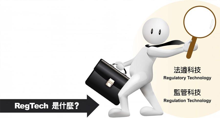 RegTech 是什麼?