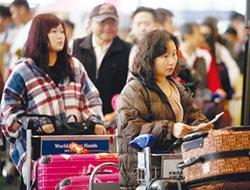 慎選旅行不便險,班機延誤免驚 國泰產理賠最高