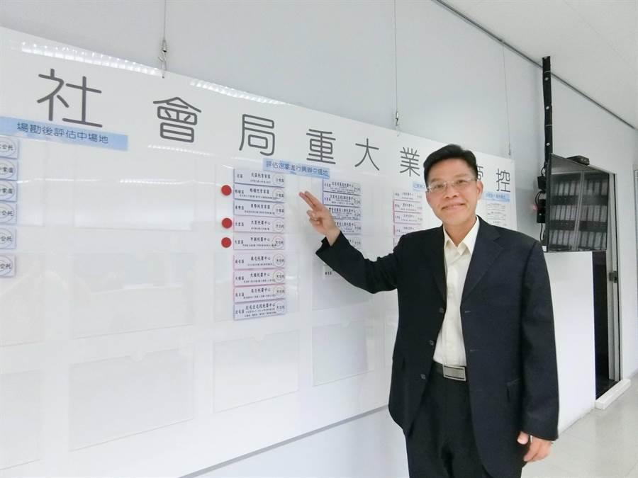 台中市社會局長李允傑將所有工程案都納入工程全面品質管理列管會議,嚴格控管各工程各階段的進度,以「如期如質」完工為首要目標。(盧金足攝)