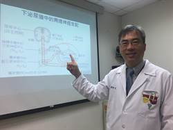 憂鬱、焦慮患者罹下泌尿道症狀高出2倍 醫師呼籲合併治療