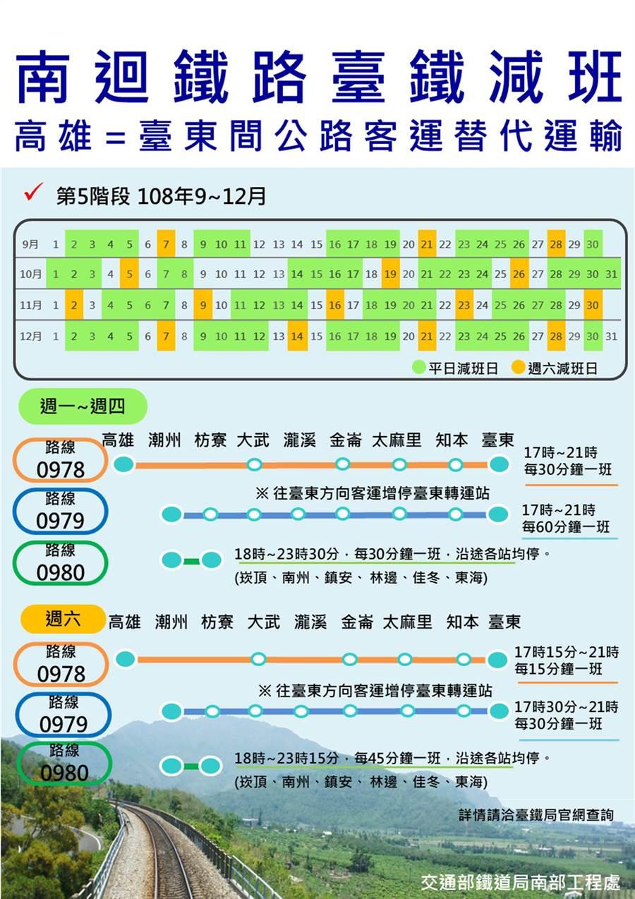 台鐵南迴夜間減班將推第5階段。(鐵道局提供)