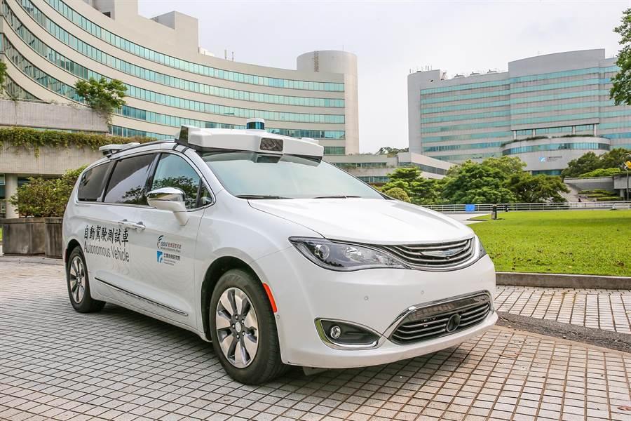 工研院開發的「全天候多車型自駕車整合系統」,具備可快速安裝至各型車款的優勢。(羅浚濱翻攝)