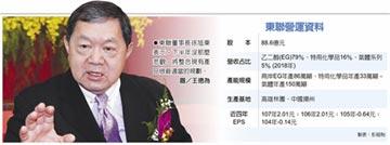 徐旭東:石化業拚變革 下半年不悲觀