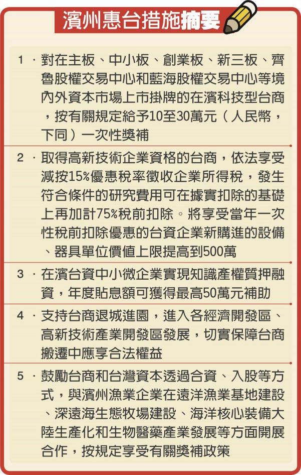 濱州惠台措施摘要