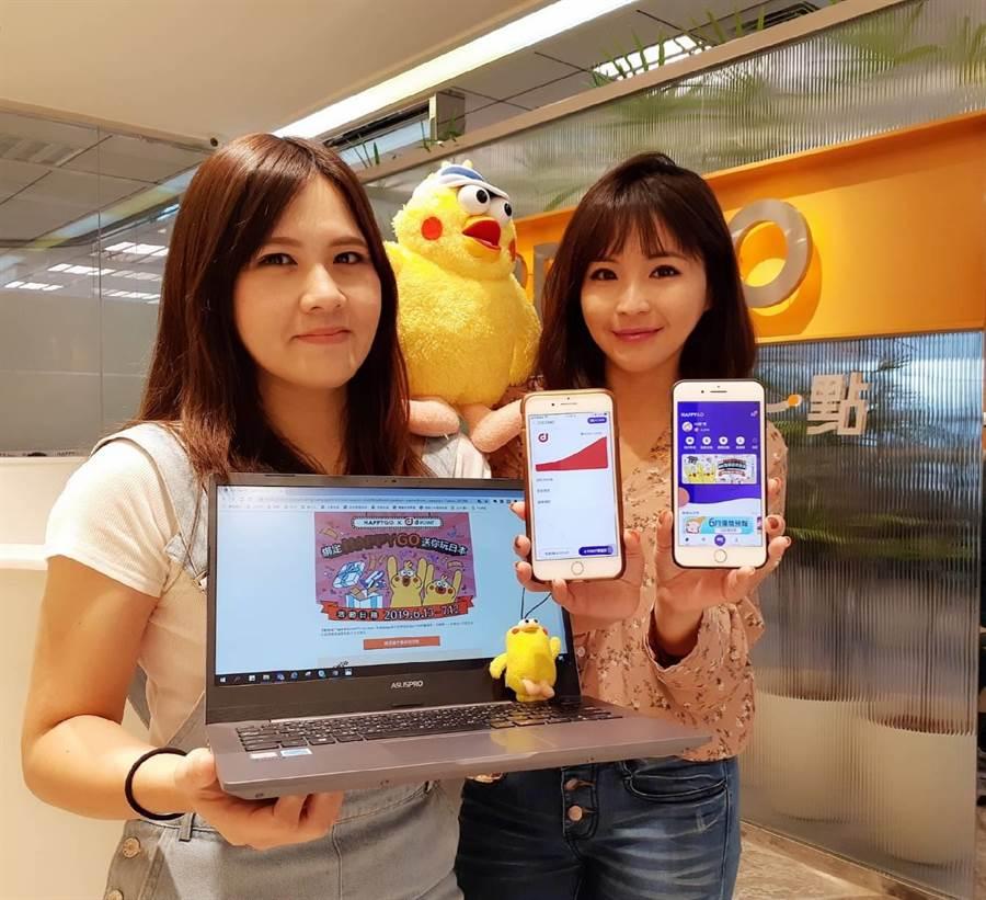 HAPPY GO攜手日本DOCOMO推出全台第一個以手機App跨境累兌點及雙向轉點服務的行動App虛擬卡。(HAPPY GO提供)