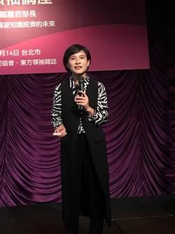 鄭麗君:技術創新 就是展現文化力