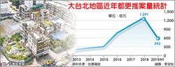 大台北都更案 總銷將續破千億