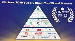 Gartner全球25大供應鏈 施耐德電機 名列前11強