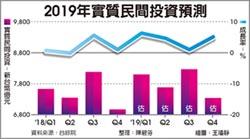 台綜院:今年經濟成長率可保2