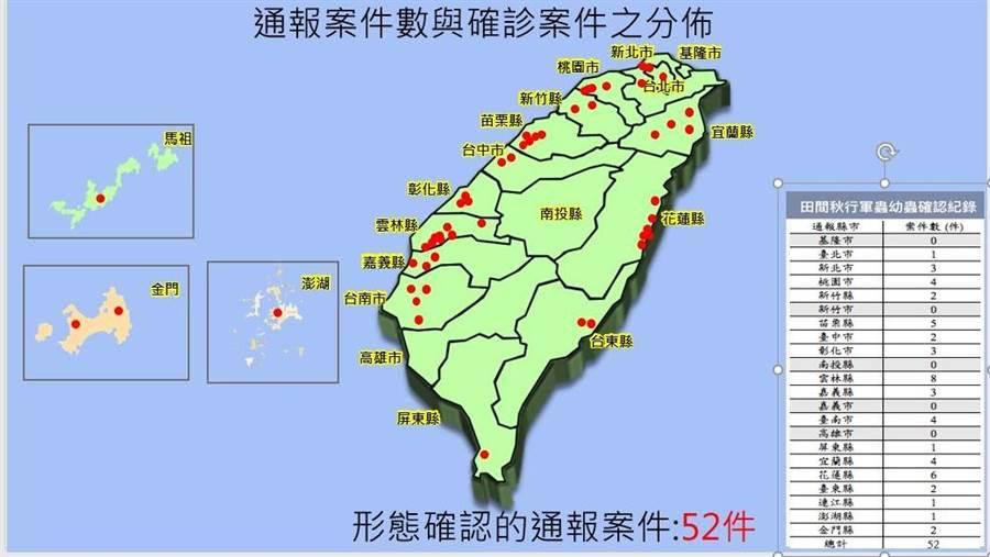 秋行軍蟲通報案例陸續增加,今天國境之南-屏東縣也宣告失守。(農委會提供)