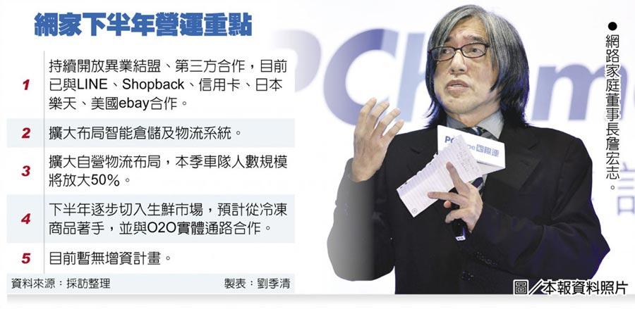 網家下半年營運重點  ●網路家庭董事長詹宏志。