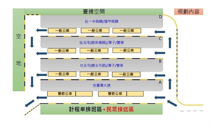 台中車站轉運中心規劃圖示(台中市政府交通局提供)。(陳世宗翻攝)
