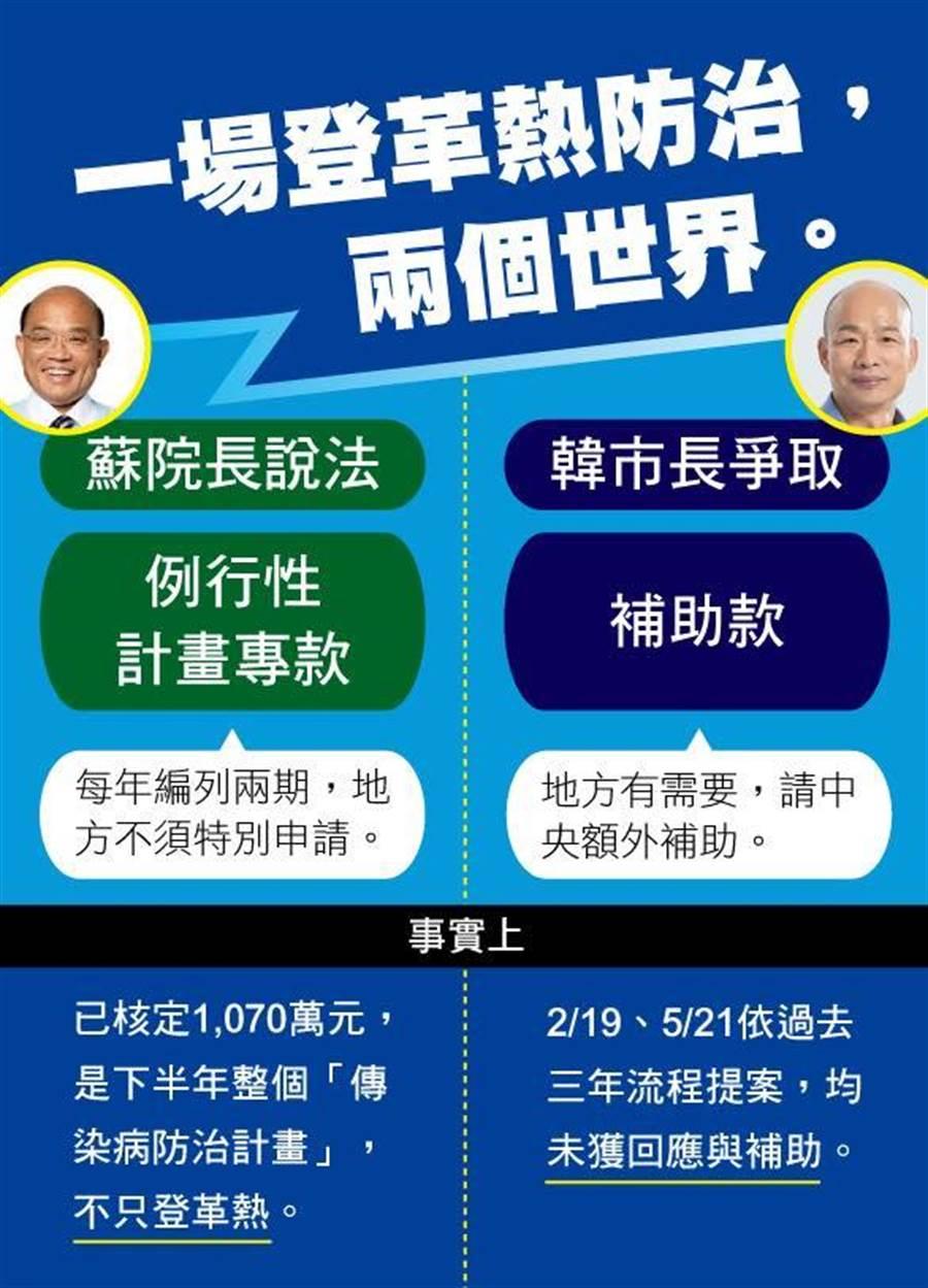 高市新聞局長王淺秋不甘被綠委王定宇胡亂指控,在臉書發文回擊。(柯宗緯翻攝)