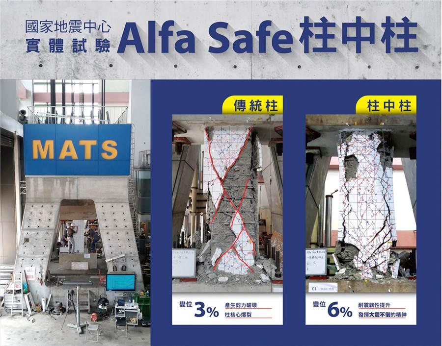 建築採用戴雲發結構技師的研發專利「Alfa Safe-柱中柱」工法。圖/業主提供
