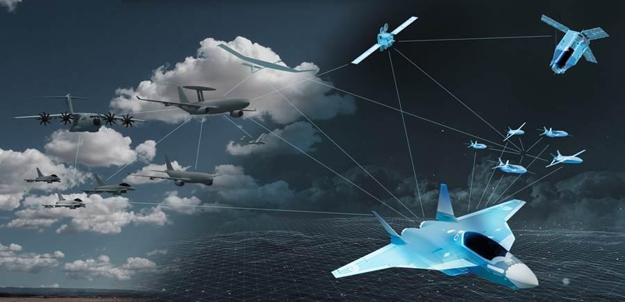FCAS具有多方面接受資訊的能力。(圖/Airbus)