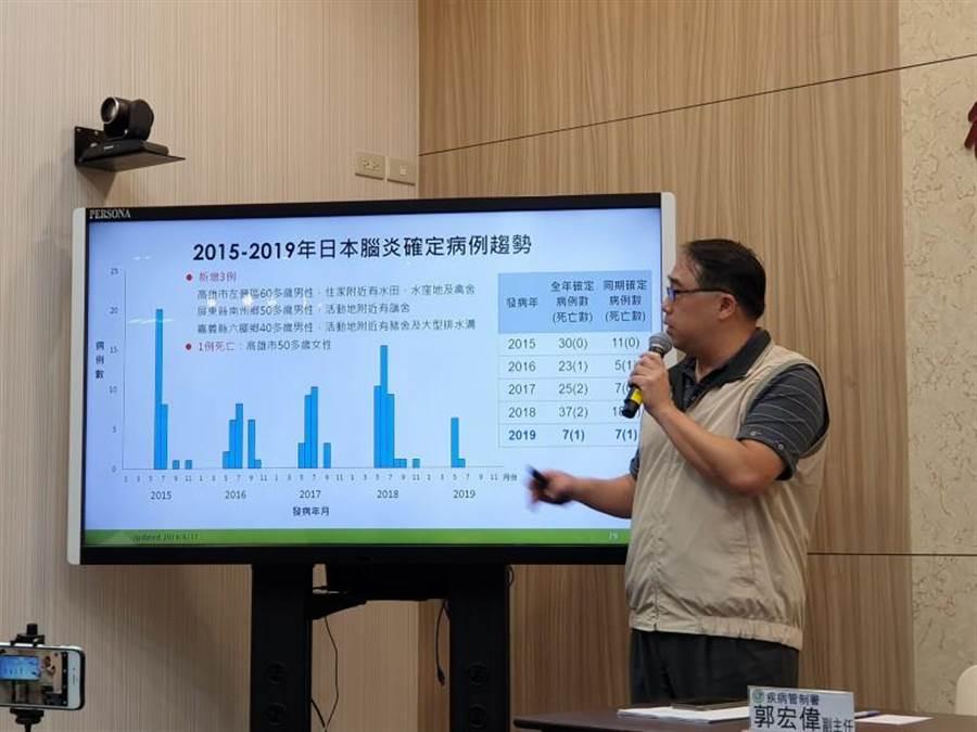 疾病管制署疫情中心副主任郭宏偉18日表示,國內新增3例日本腦炎確定病例,至今1例死亡。(圖/中央社)