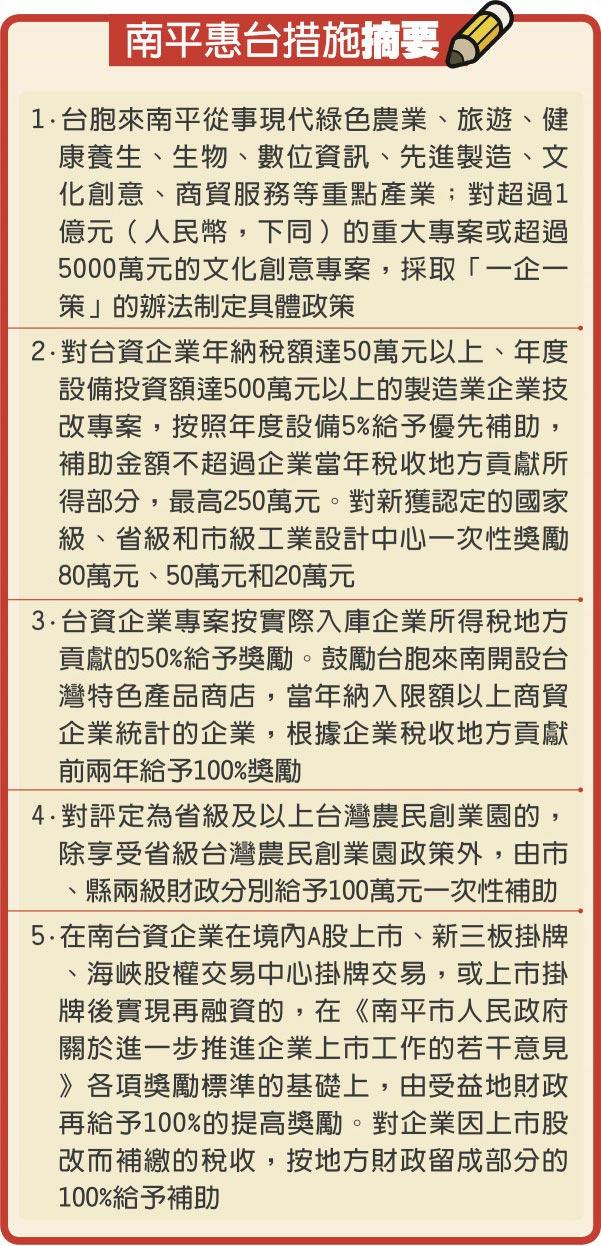 南平惠台措施摘要