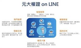 元大證「權證 ON LINE」模擬大賽 7月開打