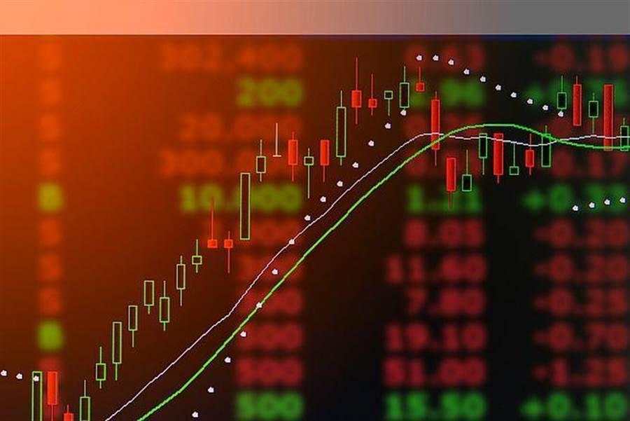 受到利多消息,18日美股道瓊上漲353點。(達志影像/shutterstock提供)
